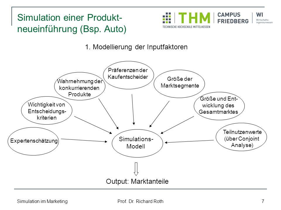 Prof. Dr. Richard Roth 7 Simulation einer Produkt- neueinführung (Bsp. Auto) 1. Modellierung der Inputfaktoren Simulations- Modell Output: Marktanteil