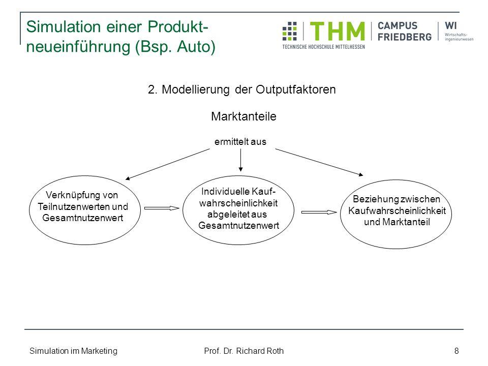 Simulation im Marketing Prof. Dr. Richard Roth 8 Simulation einer Produkt- neueinführung (Bsp. Auto) 2. Modellierung der Outputfaktoren Marktanteile e