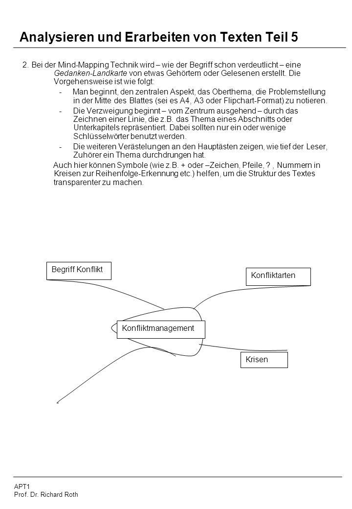 APT1 Prof. Dr. Richard Roth Analysieren und Erarbeiten von Texten Teil 5 2. Bei der Mind-Mapping Technik wird – wie der Begriff schon verdeutlicht – e