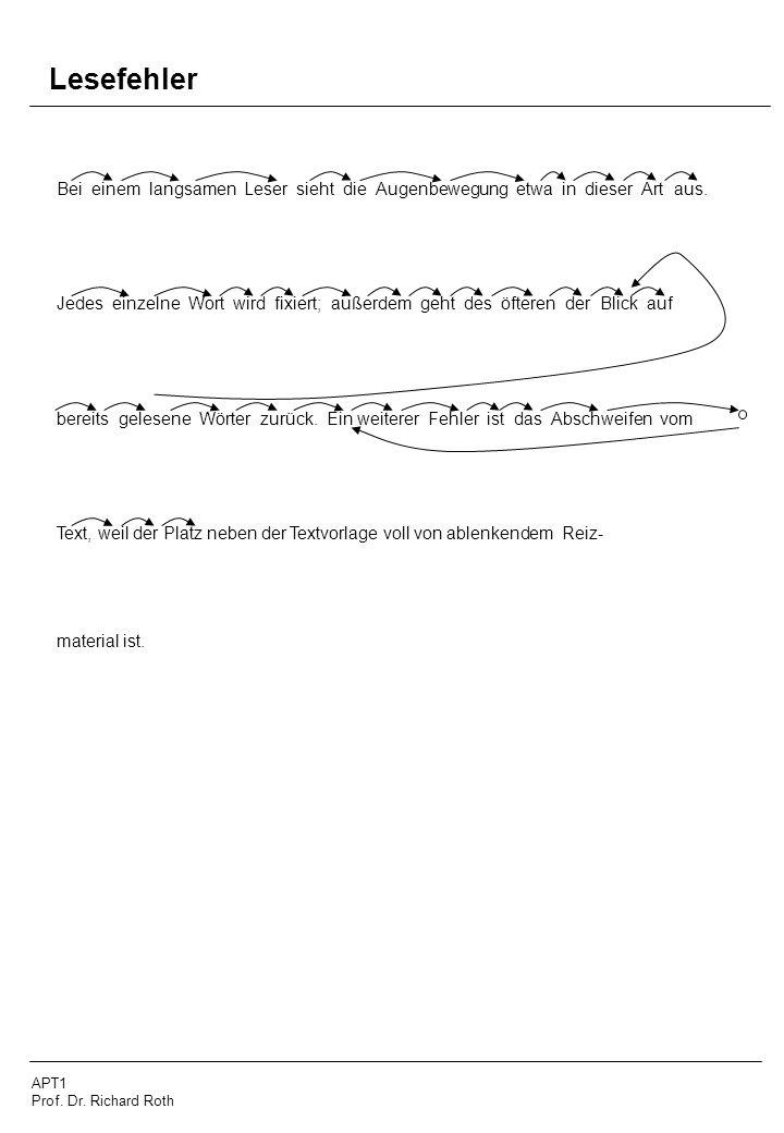 APT1 Prof. Dr. Richard Roth Lesefehler Bei einem langsamen Leser sieht die Augenbewegung etwa in dieser Art aus. Jedes einzelne Wort wird fixiert; auß