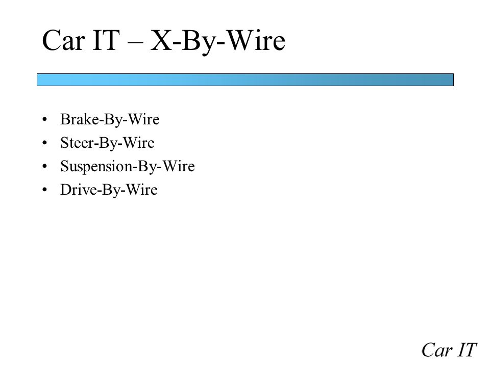 Car IT – X-By-Wire Brake-By-Wire Steer-By-Wire Suspension-By-Wire Drive-By-Wire