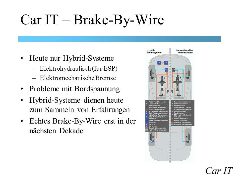 Car IT – Brake-By-Wire Heute nur Hybrid-Systeme –Elektrohydraulisch (für ESP) –Elektromechanische Bremse Probleme mit Bordspannung Hybrid-Systeme dien