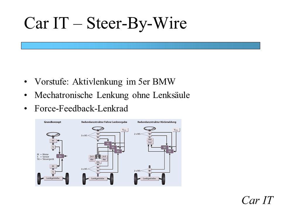 Car IT – Steer-By-Wire Vorstufe: Aktivlenkung im 5er BMW Mechatronische Lenkung ohne Lenksäule Force-Feedback-Lenkrad