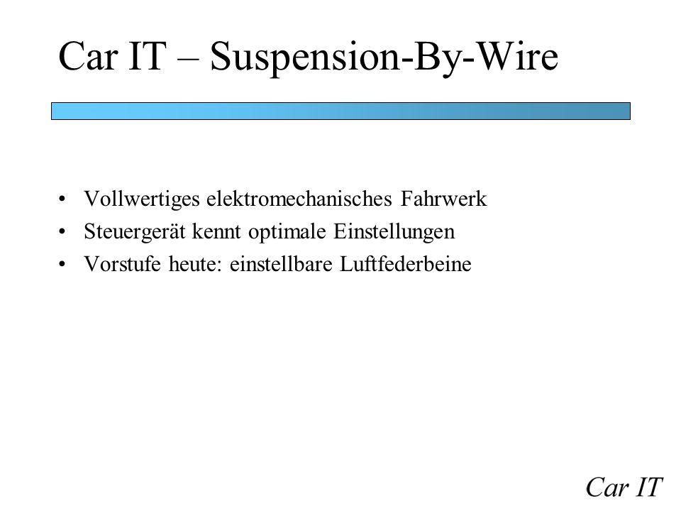 Car IT – Suspension-By-Wire Vollwertiges elektromechanisches Fahrwerk Steuergerät kennt optimale Einstellungen Vorstufe heute: einstellbare Luftfederb