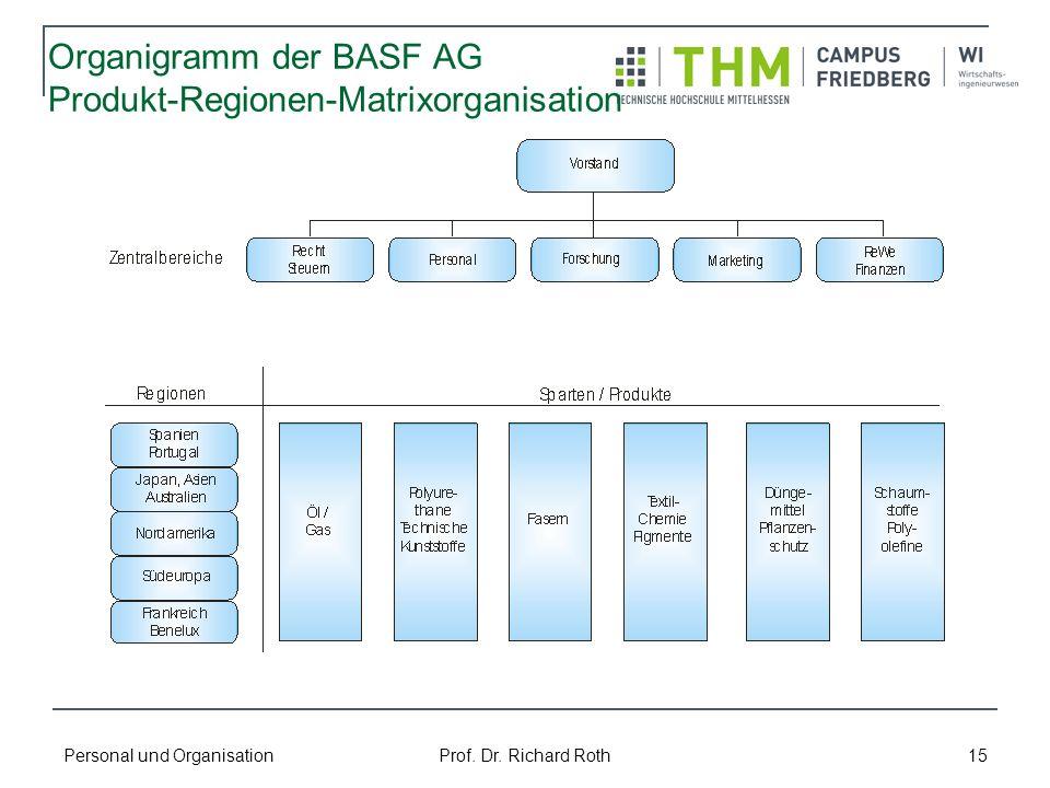 Personal und Organisation Prof. Dr. Richard Roth 15 Organigramm der BASF AG Produkt-Regionen-Matrixorganisation
