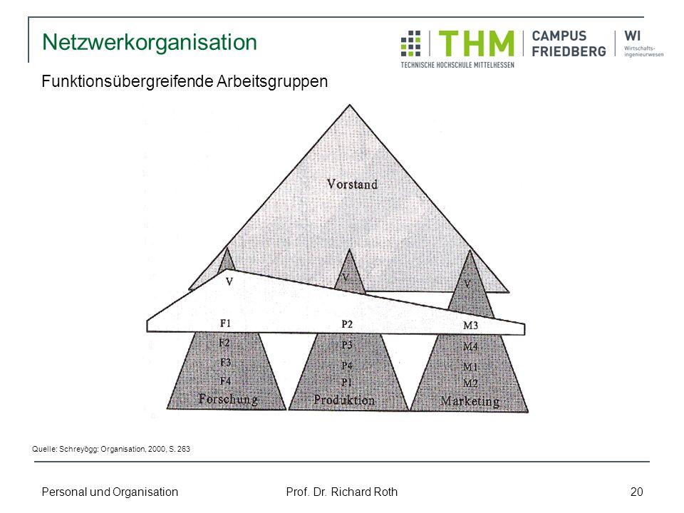Personal und Organisation Prof. Dr. Richard Roth 20 Netzwerkorganisation Funktionsübergreifende Arbeitsgruppen Quelle: Schreyögg: Organisation, 2000,