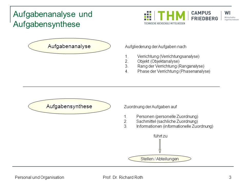 Personal und Organisation Prof. Dr. Richard Roth 3 Aufgabenanalyse und Aufgabensynthese Aufgabenanalyse Aufgliederung der Aufgaben nach 1.Verrichtung