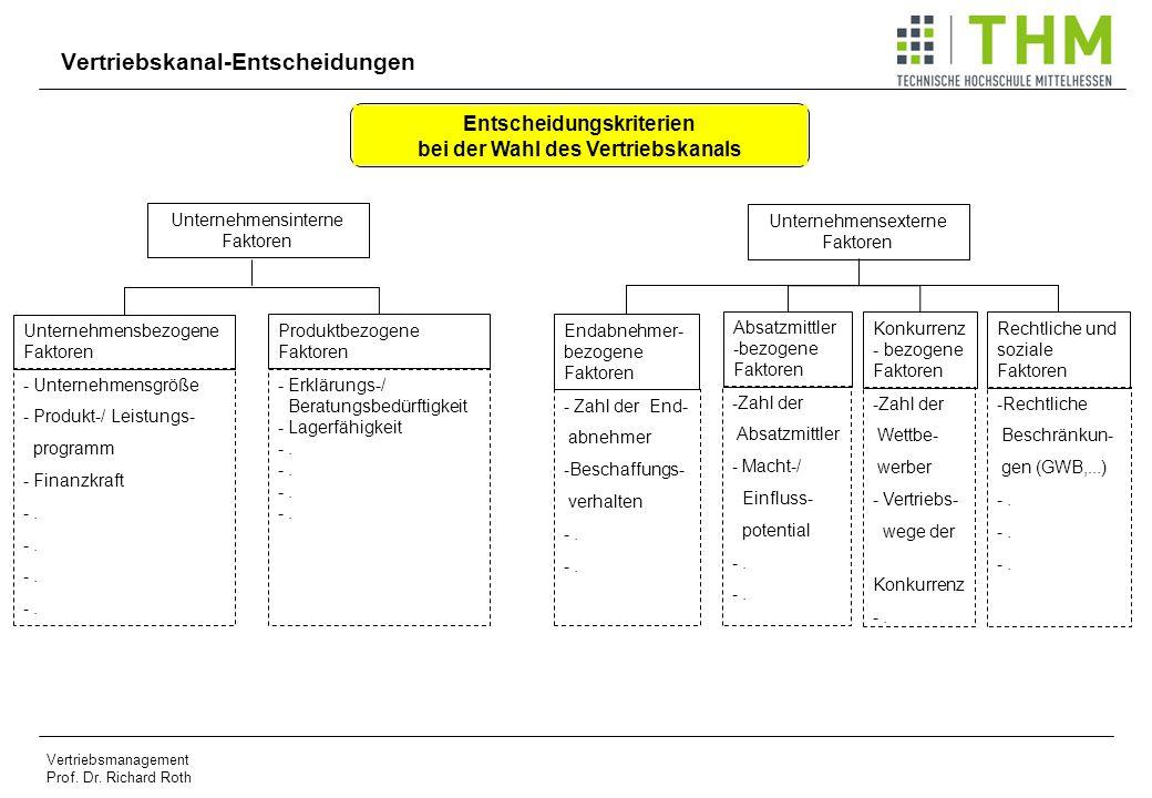 Vertriebsmanagement Prof. Dr. Richard Roth Vertriebskanal-Entscheidungen Entscheidungskriterien bei der Wahl des Vertriebskanals Unternehmensbezogene