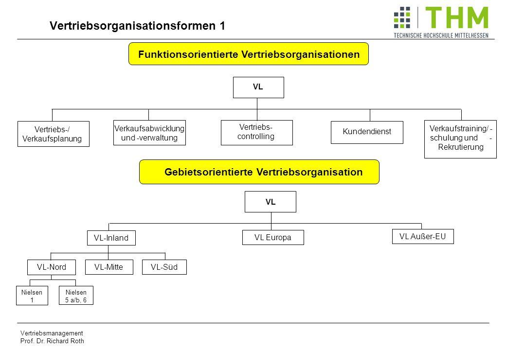 Vertriebsmanagement Prof. Dr. Richard Roth Vertriebsorganisationsformen 1 Vertriebs-/ Verkaufsplanung Verkaufsabwicklung und -verwaltung Vertriebs- co