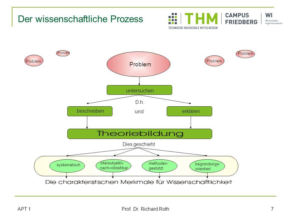 APT 1 Prof. Dr. Richard Roth 7 Der wissenschaftliche Prozess Problem erklären untersuchen beschreiben systematisch intersubjektiv nachvollziehbar meth