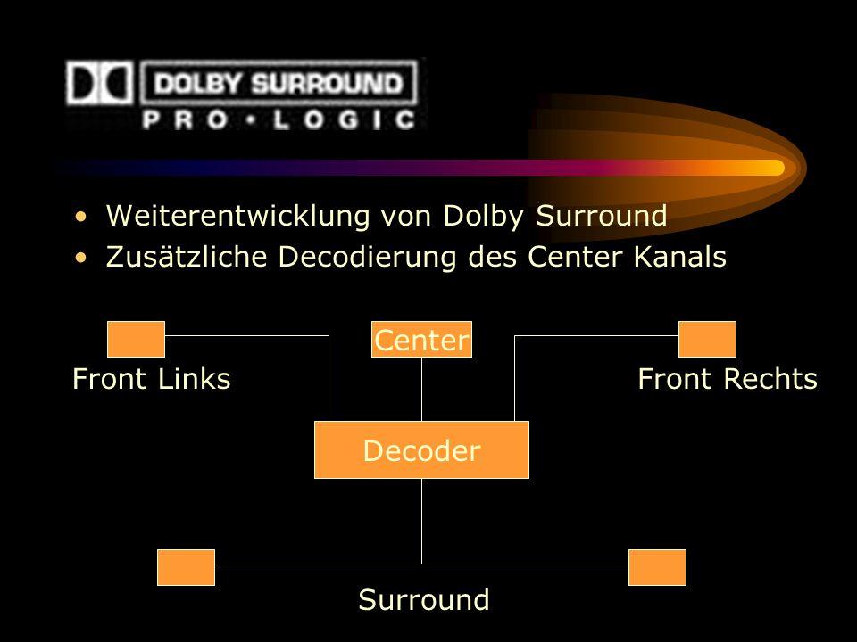 Weiterentwicklung von Dolby Surround Zusätzliche Decodierung des Center Kanals Decoder Front LinksFront Rechts Surround Center