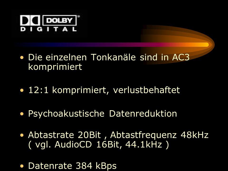 Die einzelnen Tonkanäle sind in AC3 komprimiert 12:1 komprimiert, verlustbehaftet Psychoakustische Datenreduktion Abtastrate 20Bit, Abtastfrequenz 48k