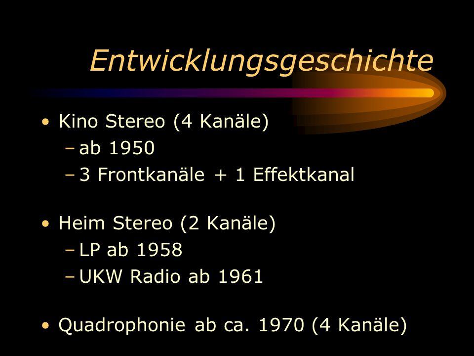 Kino Stereo (4 Kanäle) –ab 1950 –3 Frontkanäle + 1 Effektkanal Heim Stereo (2 Kanäle) –LP ab 1958 –UKW Radio ab 1961 Quadrophonie ab ca. 1970 (4 Kanäl