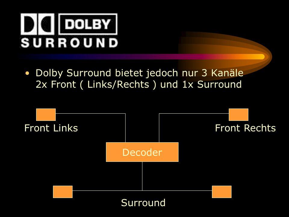 Dolby Surround bietet jedoch nur 3 Kanäle 2x Front ( Links/Rechts ) und 1x Surround Decoder Front LinksFront Rechts Surround