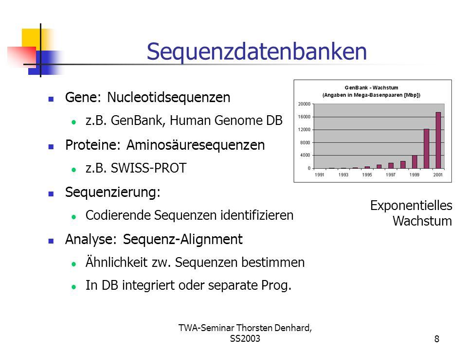 TWA-Seminar Thorsten Denhard, SS20038 Sequenzdatenbanken Gene: Nucleotidsequenzen z.B. GenBank, Human Genome DB Proteine: Aminosäuresequenzen z.B. SWI