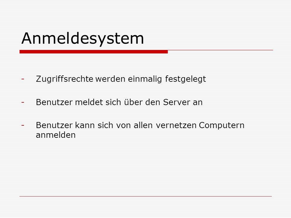 Anmeldesystem -Zugriffsrechte werden einmalig festgelegt -Benutzer meldet sich über den Server an -Benutzer kann sich von allen vernetzen Computern an