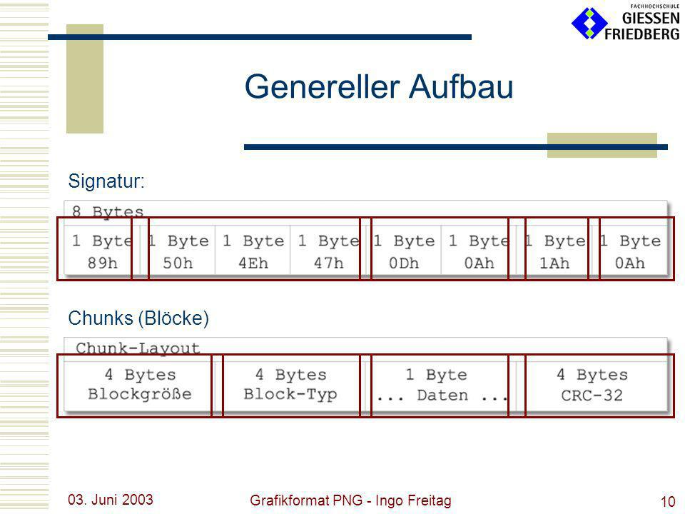03. Juni 2003 Grafikformat PNG - Ingo Freitag 10 Signatur: Chunks (Blöcke) Genereller Aufbau