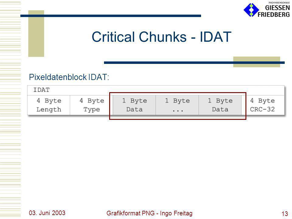 03. Juni 2003 Grafikformat PNG - Ingo Freitag 13 Critical Chunks - IDAT Pixeldatenblock IDAT: