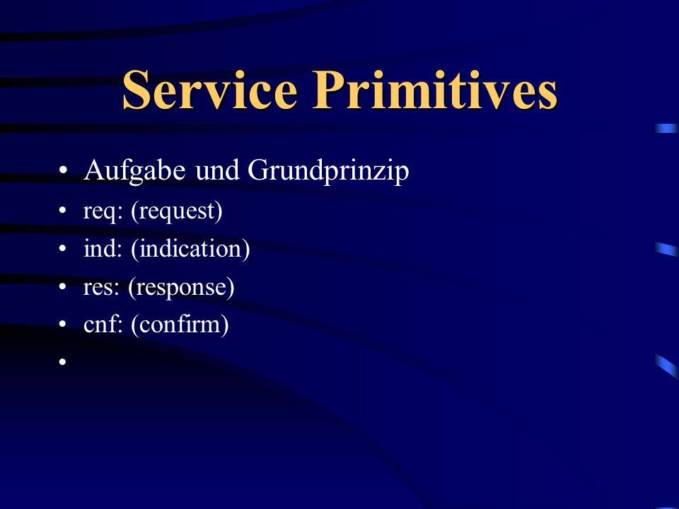Service Primitives Aufgabe und Grundprinzip req: (request) ind: (indication) res: (response) cnf: (confirm)