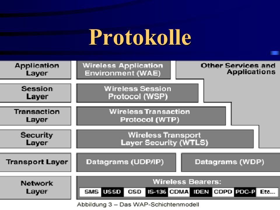 Grundzüge von WTLS Aufbau: Service Primitives : Kommunikation von WTLS mit den höheren WAP Schichten.