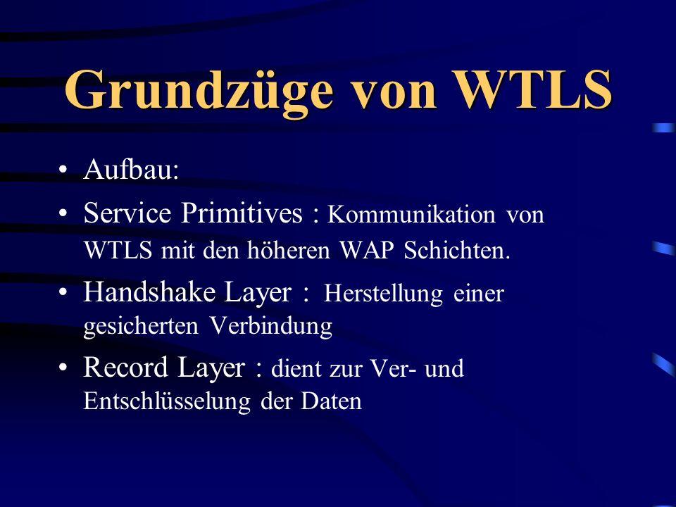 Grundzüge von WTLS Aufbau: Service Primitives : Kommunikation von WTLS mit den höheren WAP Schichten. Handshake Layer : Herstellung einer gesicherten