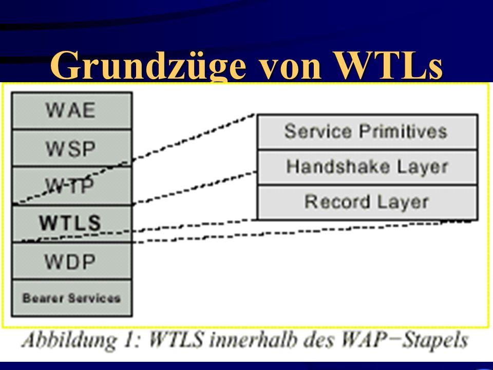 Handshake Layer Handshake Protocol Change CipherSpec Protocol Alert Protocol
