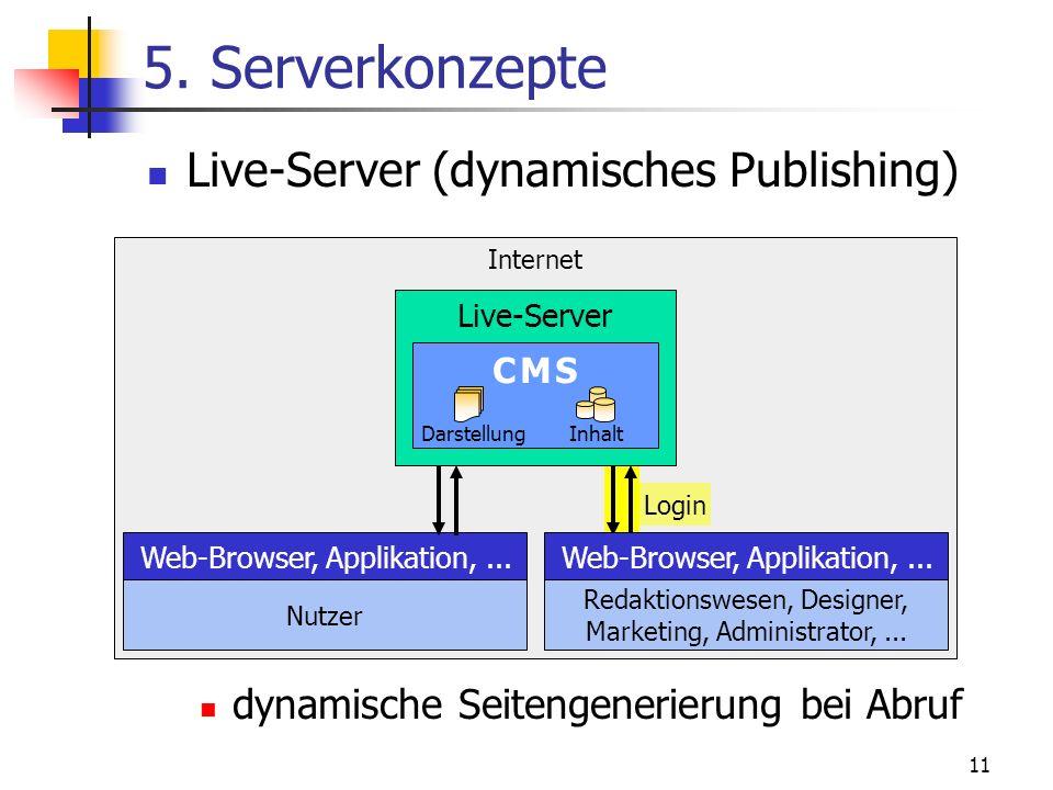 11 Internet Web-Browser, Applikation,... Nutzer Login Redaktionswesen, Designer, Marketing, Administrator,... Web-Browser, Applikation,... Live-Server