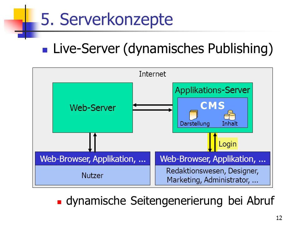 12 5. Serverkonzepte Live-Server (dynamisches Publishing) dynamische Seitengenerierung bei Abruf Web-Browser, Applikation,... Nutzer Login Redaktionsw