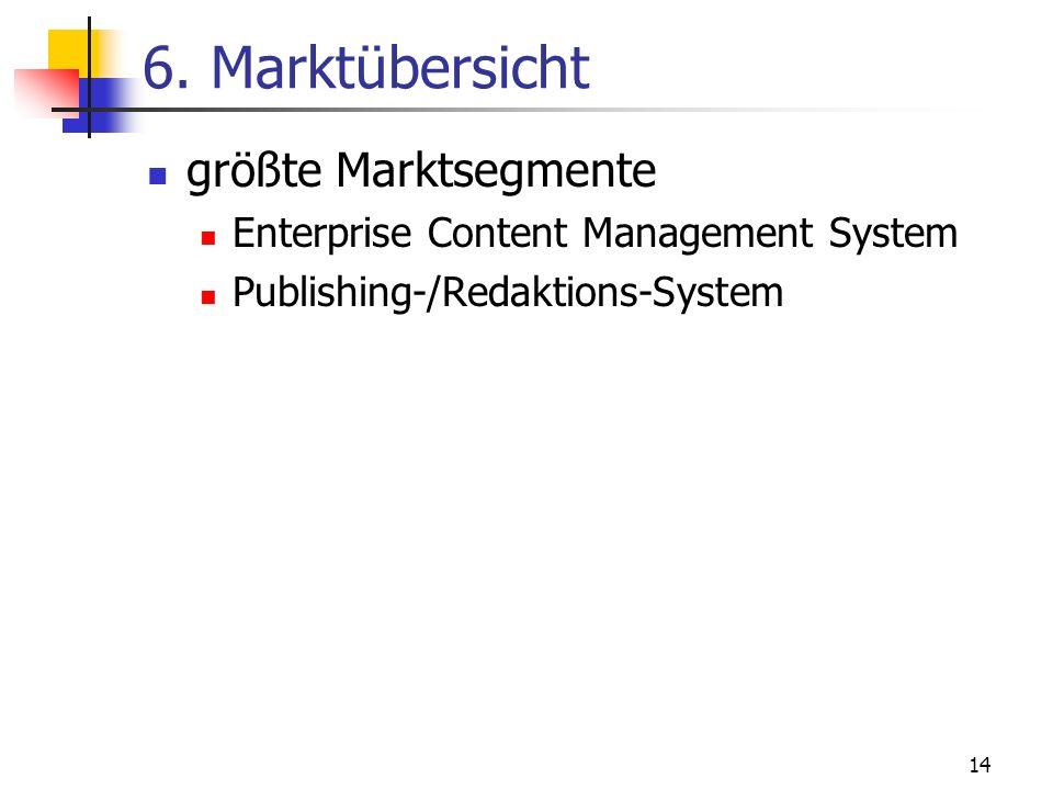 14 6. Marktübersicht größte Marktsegmente Enterprise Content Management System Publishing-/Redaktions-System