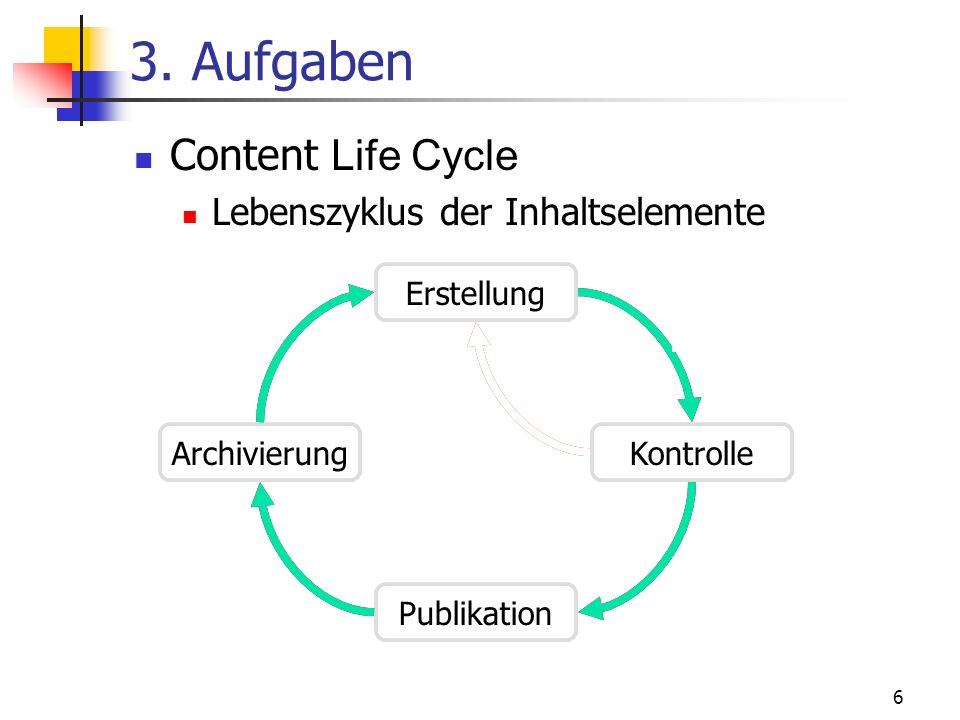 6 Vier-Augen-Prinzip Chefredakteur Redakteur Archivierung Erstellung Kontrolle Publikation Print, CD, WWW 3. Aufgaben Content Life Cycle Lebenszyklus