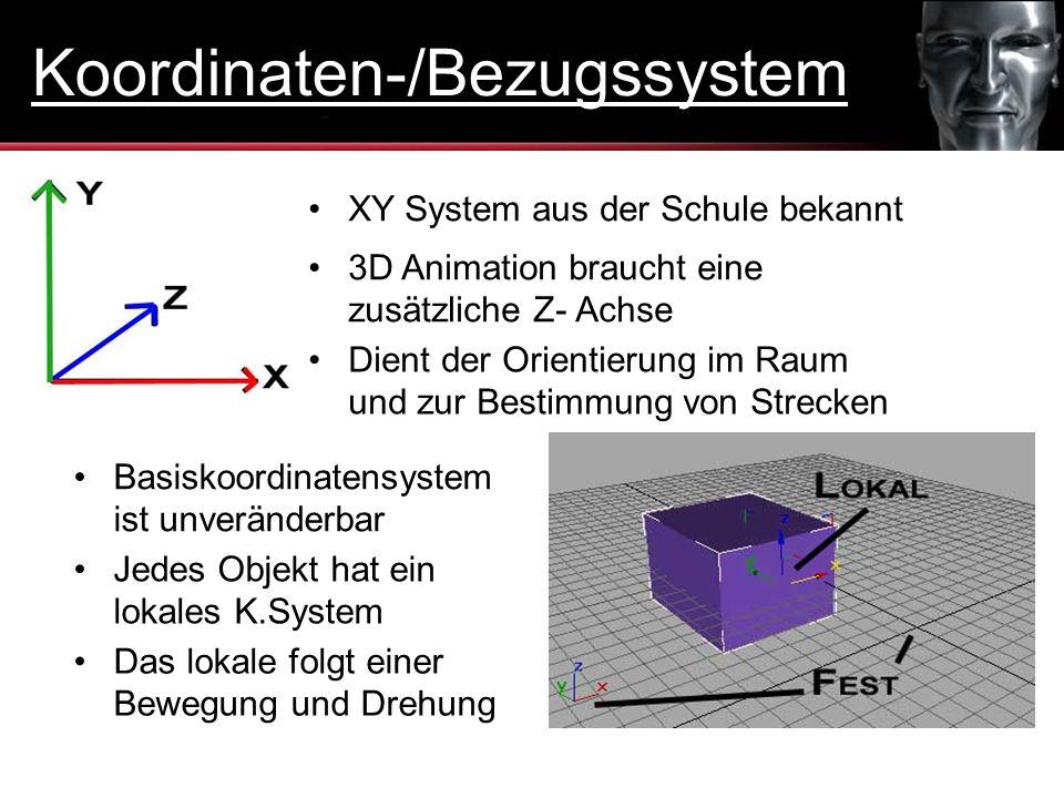 3D Animation braucht eine zusätzliche Z- Achse XY System aus der Schule bekannt Dient der Orientierung im Raum und zur Bestimmung von Strecken Basisko
