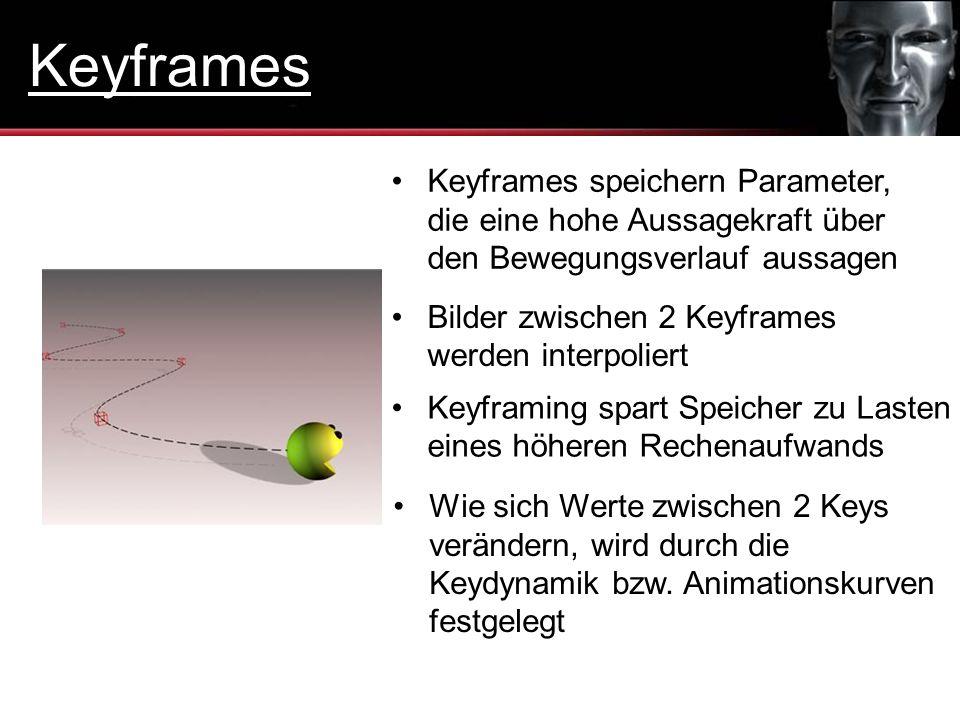 Keyframing spart Speicher zu Lasten eines höheren Rechenaufwands Bilder zwischen 2 Keyframes werden interpoliert Wie sich Werte zwischen 2 Keys veränd