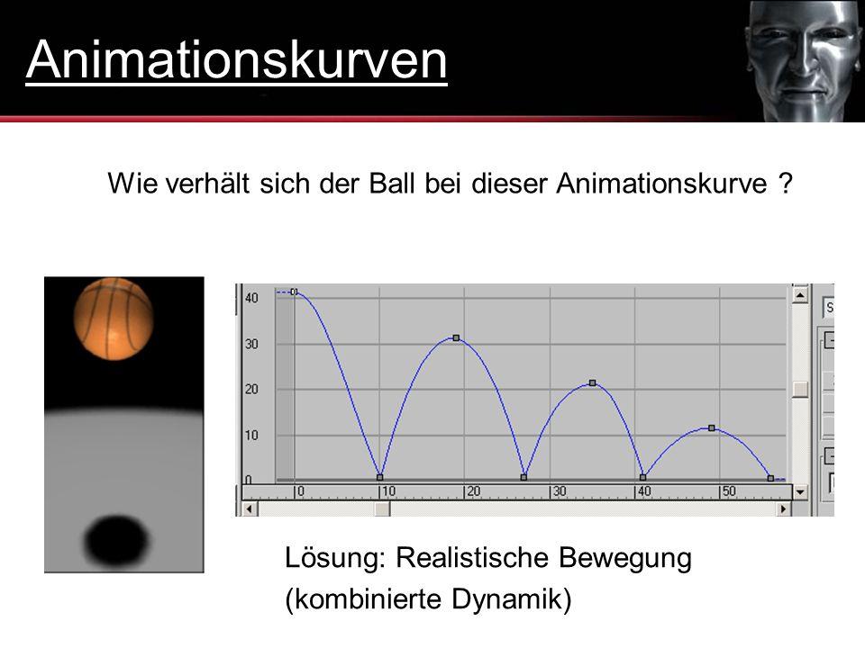 Wie verhält sich der Ball bei dieser Animationskurve ? Lösung: Realistische Bewegung (kombinierte Dynamik) Animationskurven