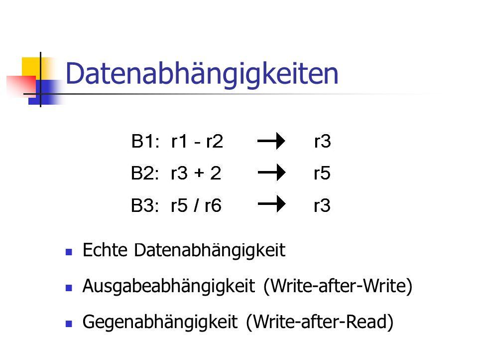 Datenabhängigkeiten Echte Datenabhängigkeit Ausgabeabhängigkeit (Write-after-Write) Gegenabhängigkeit (Write-after-Read)