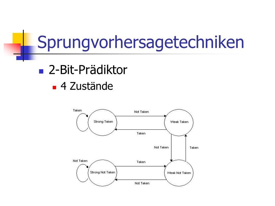 Sprungvorhersagetechniken 2-Bit-Prädiktor 4 Zustände
