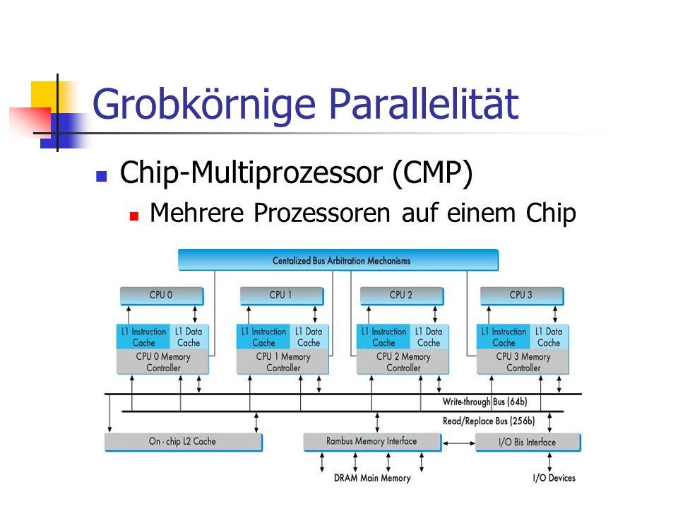 Grobkörnige Parallelität Chip-Multiprozessor (CMP) Mehrere Prozessoren auf einem Chip