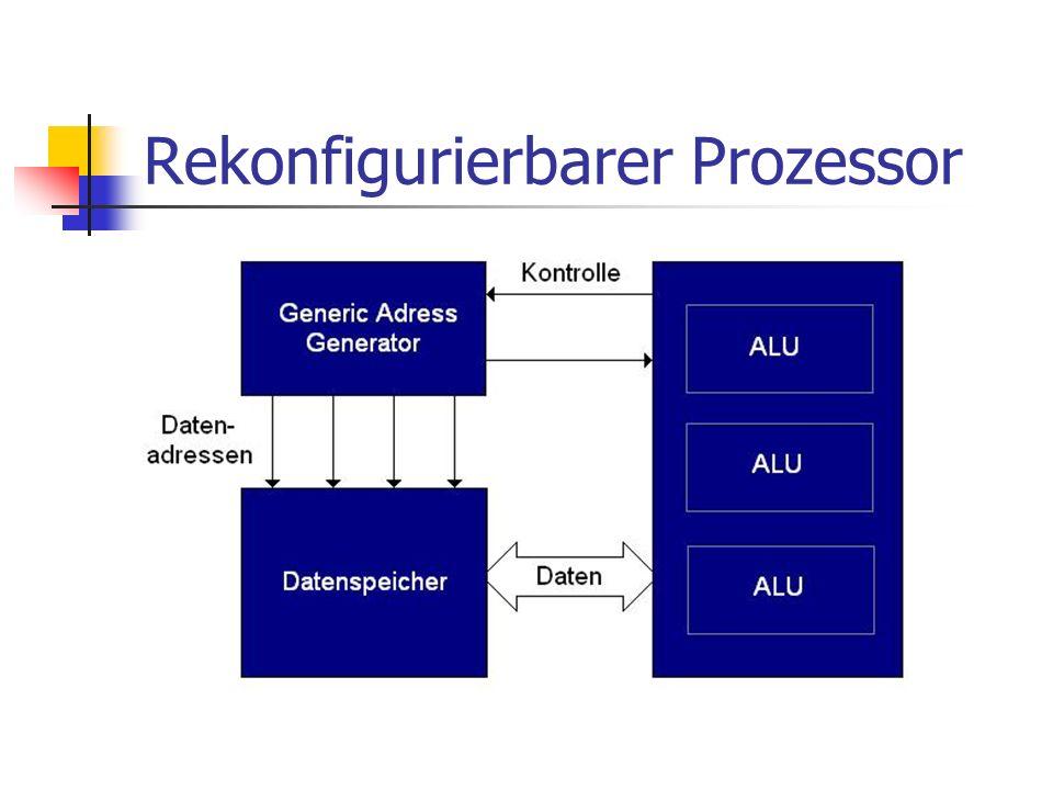 Rekonfigurierbarer Prozessor