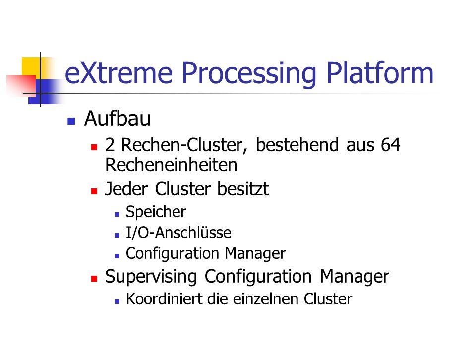 eXtreme Processing Platform Aufbau 2 Rechen-Cluster, bestehend aus 64 Recheneinheiten Jeder Cluster besitzt Speicher I/O-Anschlüsse Configuration Mana