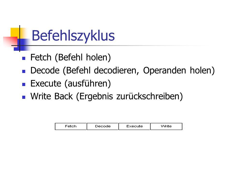 Befehlszyklus Fetch (Befehl holen) Decode (Befehl decodieren, Operanden holen) Execute (ausführen) Write Back (Ergebnis zurückschreiben)