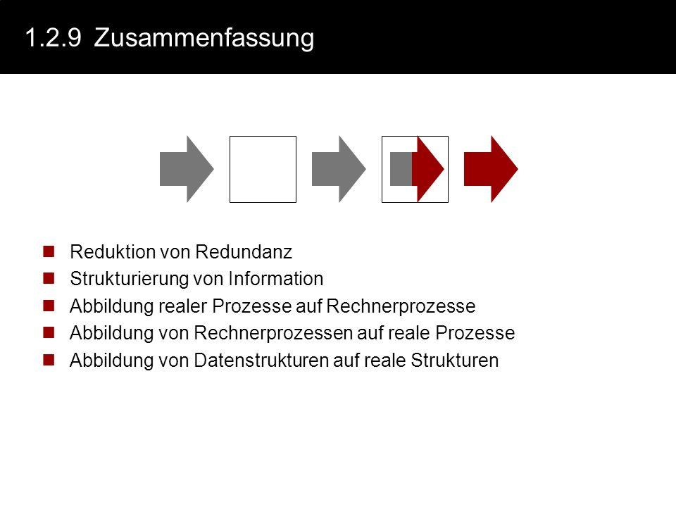 1.2.9Zusammenfassung Reduktion von Redundanz Strukturierung von Information Abbildung realer Prozesse auf Rechnerprozesse Abbildung von Rechnerprozess