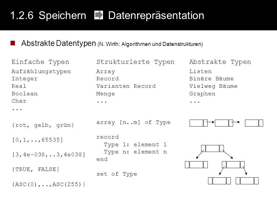 1.2.6Speichern Datenrepräsentation Objektrepräsentation Assoziation Vererbung Aggregation Verwendung Instantiierung Klassenname Attribute Operationen Einschränkungen (G.