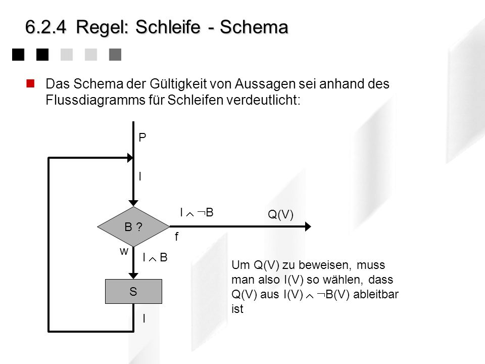 6.2.4Regel: Schleife Schema: wenn giltdann gilt auch {P I B} S {P} {I} while B { S } {I B Q}// I = Schleifeninvariante Schleifeninvarianten sind Zusic
