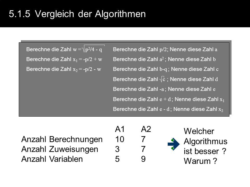 5.1.4Ein Algorithmus II Ein zweiter Algorithmus 1.Lies die Zahlen p und q ein 2.Berechne die Zahl p/2 ; Nenne diese Zahl a 3.Berechne die Zahl a 2 ; N