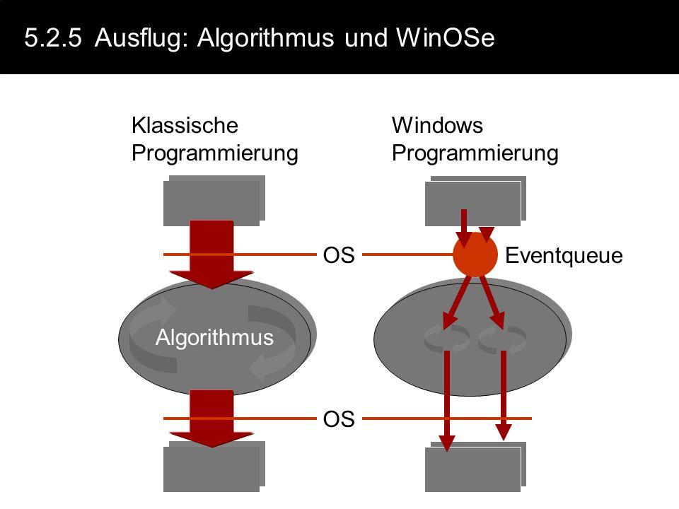 5.2.4 Algorithmen und Programme: Beziehungen Programmieren setzt Algorithmenentwicklung voraus Kein Programm ohne Algorithmus ! Jedes Programm repräse