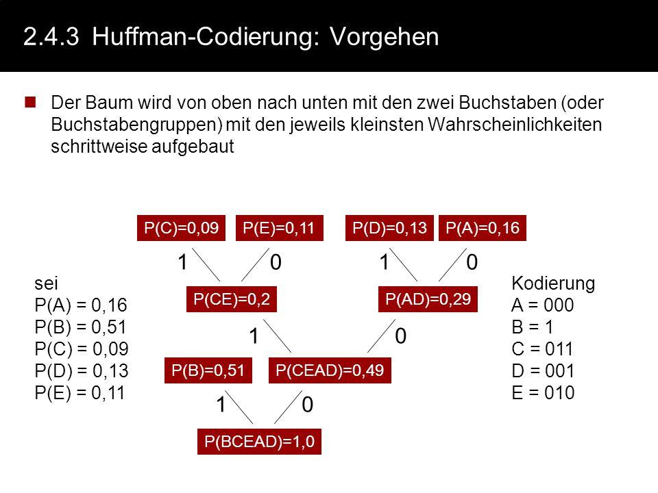 2.4.3Huffman-Codierung Oft ist es wichtig, einen Code möglichst kurz zu gestalten Idee Häufige Symbole – kurze Codes, Seltene Symbole – lange Codes Ko