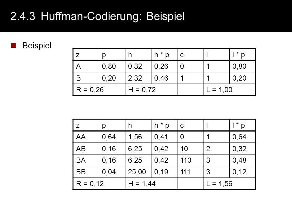 2.4.3Huffman-Codierung: Verbesserung Codierung ist optimal, wenn sich die Wahrscheinlichkeiten der Zeichen geschickt ergeben geschickt sind Wahrschein