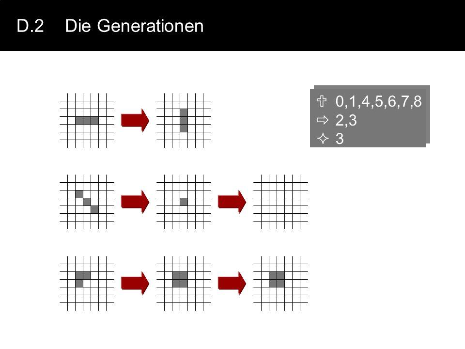 D.2Die Generationen 0,1,4,5,6,7,8 2,3 3