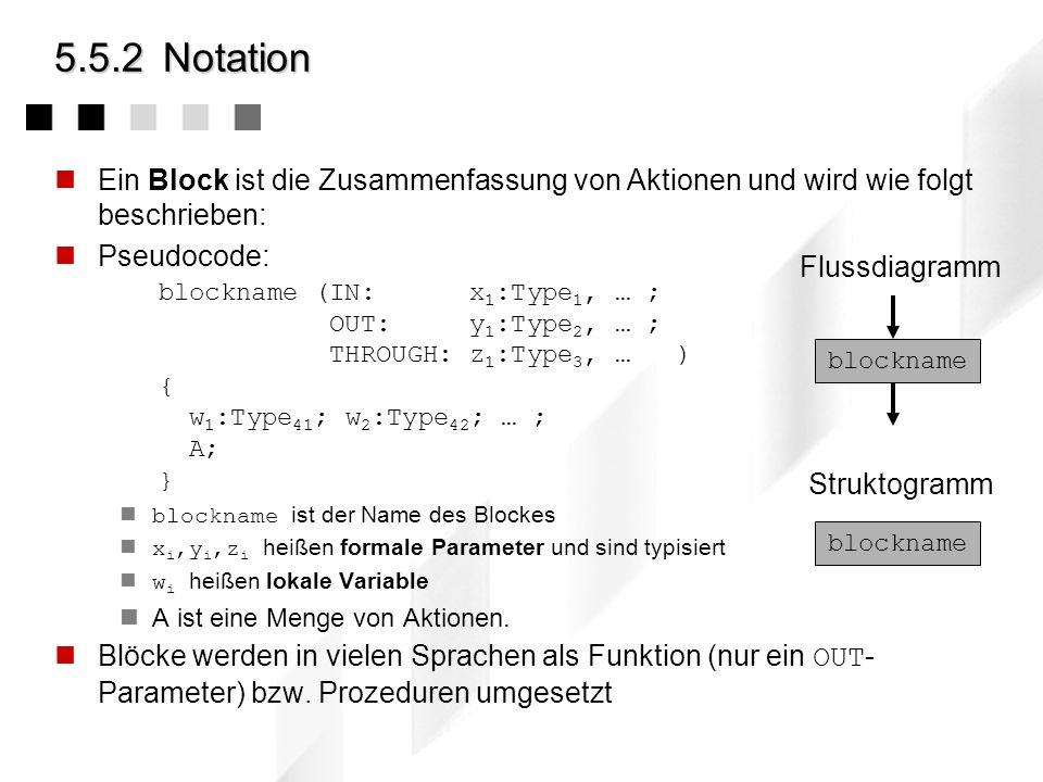5.5.1Die Idee Idee: Eine Zusammenfassung von Aktionen bekommt einen Namen und kann durch das Nennen des Namens (Aufruf) aktiviert werden. In einen Blo