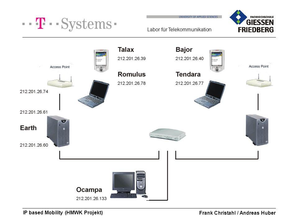 Labor für Telekommunikation IP based Mobility (HMWK Projekt)Frank Christahl / Andreas Huber Der Network Simulator Freie Quellen Objekt-orientiert (C++, OTcl) Modularer Aufbau, Erweiterbar Viele Protokolle implementiert Wired and wireless Konfiguration in Tcl / OTcl