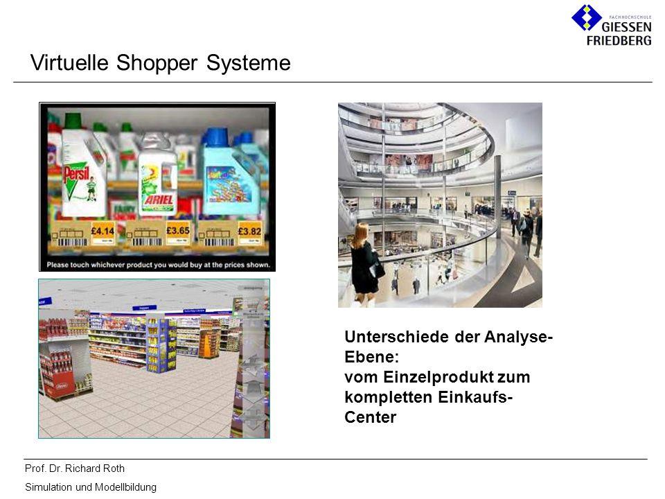 Prof. Dr. Richard Roth Simulation und Modellbildung Virtuelle Shopper Systeme Unterschiede der Analyse- Ebene: vom Einzelprodukt zum kompletten Einkau